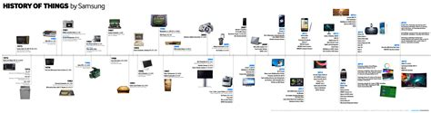 the origins of everything in 100 pages more or less books infographic history of samsung things samsung global