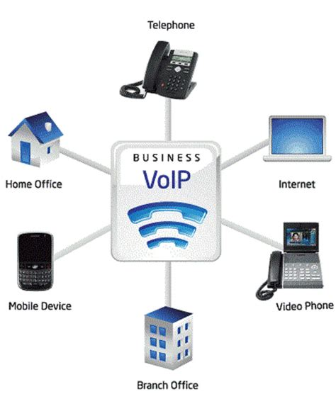 one talk t46g ip desk phone voip advantages why choosing voice over ip is your best move