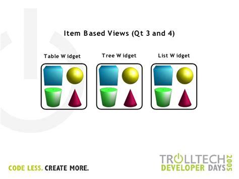 Model View Programming