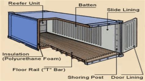shipping container home interior shipping container home interior insulation