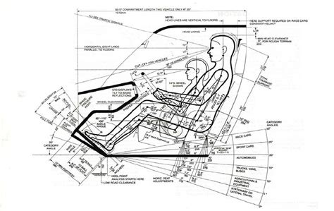 Basic Interior Design Principles presentation of dimensions meeting the ergonomics