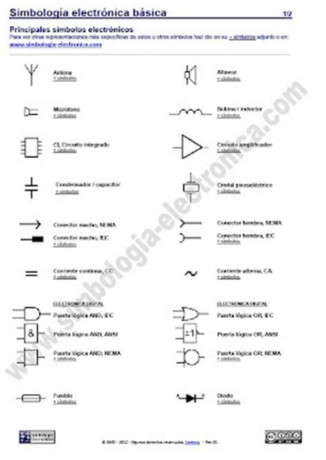 simbolos electricos basicos simbolos electricos basicos simbologia de control