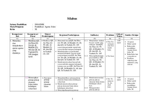 Perangkat Cd Rpp Fisika Smk Kelas 10 Kurikulum 2013 Revisi rpp dan silabus perangkat pembelajaran kurikulum 2013 sd the knownledge
