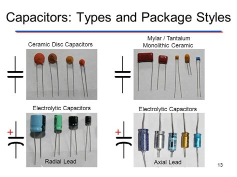 capacitor types list component identification ppt