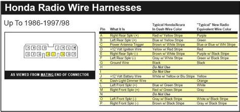 93 honda civic radio wiring diagram wiring diagram with