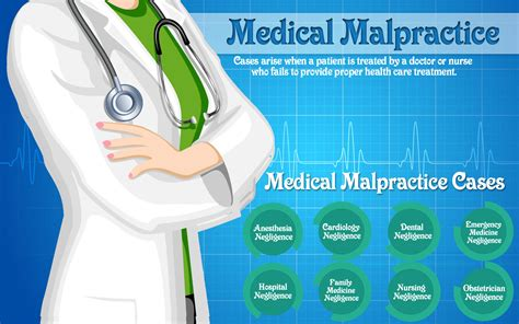 Malpractice Search What Do We About Malpractice And Malpractice Insurance Canvas