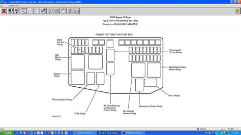 2002 jaguar x type fuse box location wiring diagrams