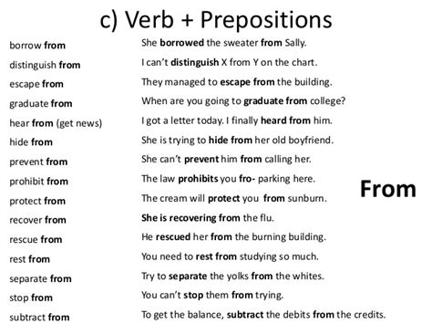 verb pattern contribute forum learn english fluent land