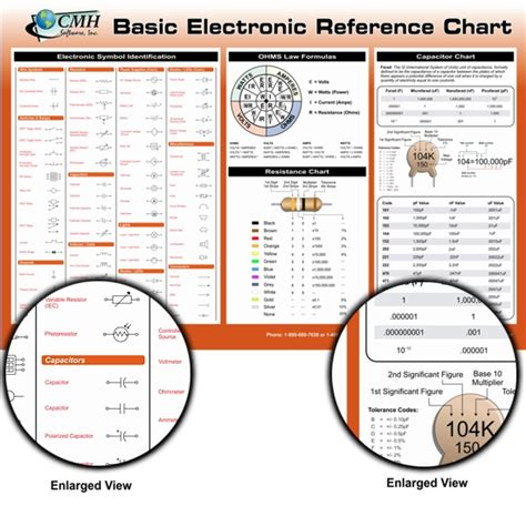 reference books for basic electronics electrical reference posters and cards