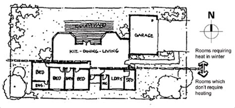 south facing passive solar house plans south facing passive solar house plans passive solar design page 10 new house plans
