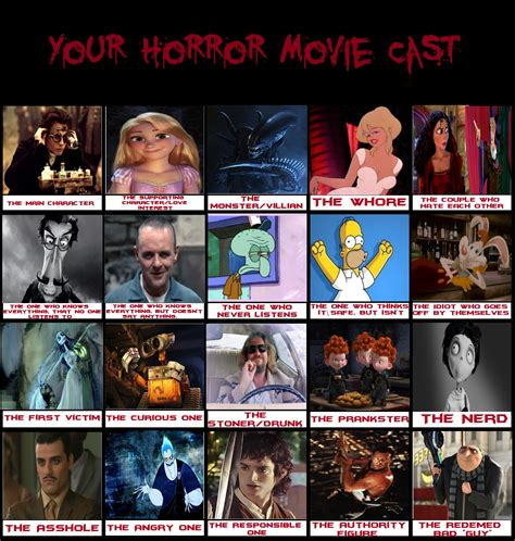 Horror Movie Memes - my horror movie cast meme by normanjokerwise on deviantart
