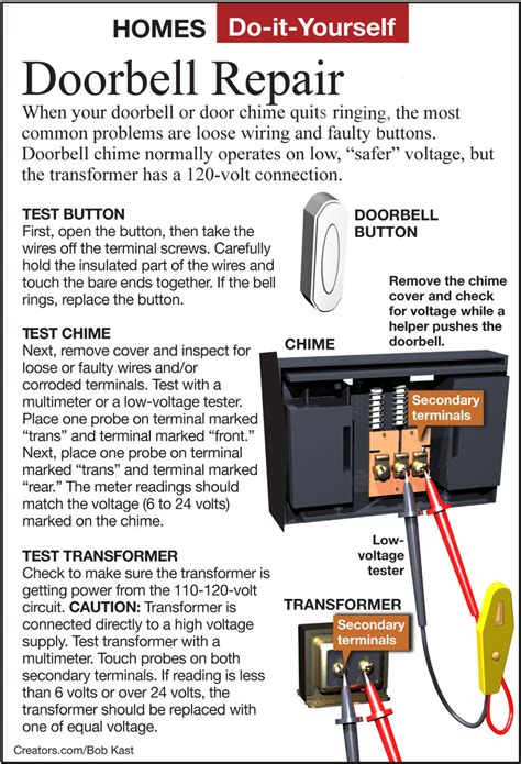 wiring diagram for friedland 454 doorbell images wiring