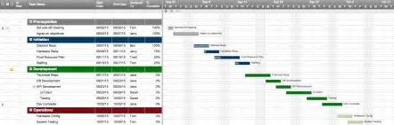 Marketing Automation Success Planning Template top project plan templates for excel smartsheet