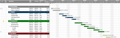 excel project management template with gantt project