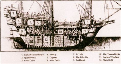 william mary dyer the dyers 1635 voyage from england - Quarterdeck Boat Definition