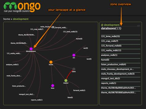 mongodb tutorial github a couple of nice gui tools for mongodb mynosql