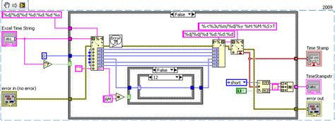format date labview get set date and time from ms excel to labview