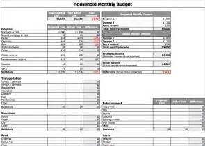 list of household expenses template best photos of monthly household expenses template