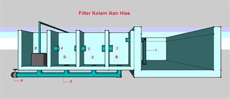 cara membuat filter air akuarium sederhana membuat sendiri filter kolam ikan hias desain rumah