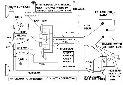Fisher Plow Light Schematic Needed Ford Truck