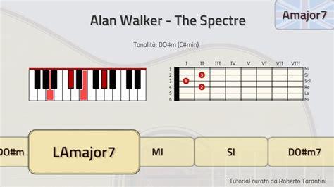 alan walker spectre chords tutorial alan walker the spectre piano and guitar
