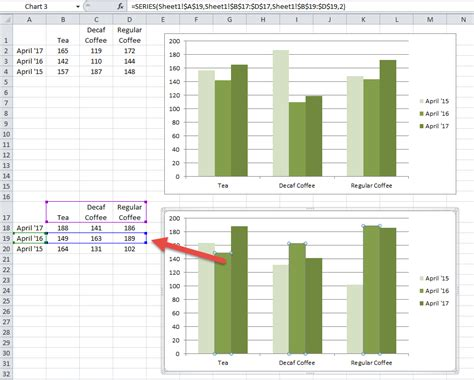 a chart excel dashboard templates how to copy a chart and change