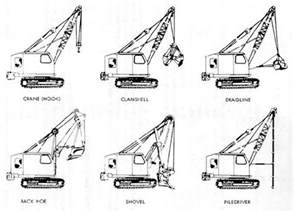 House Structure Parts Names Construction Equipments For Different Purposes