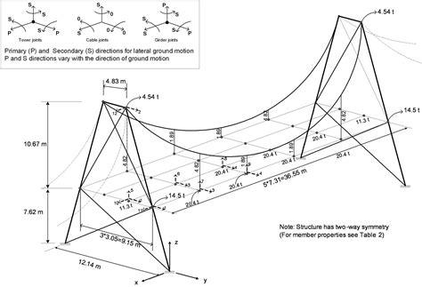 suspension bridge diagram suspension bridge schematic dynamic analysis of