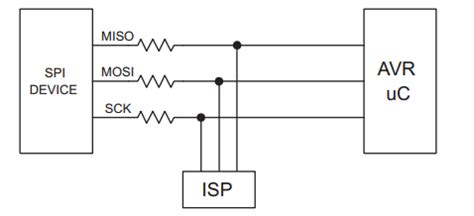 resistors on spi lines atmega spi device prevents isp programming electrical