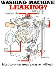 how to fix a leaking washing machine removeandreplace