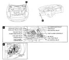 mitsubishi eclipse need diagram of fuse relay box that starter relay
