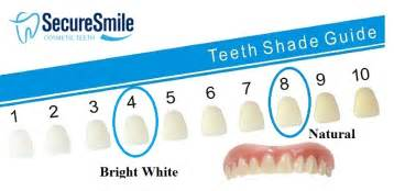 tooth color chart cosmetic teeth teeth covers temporary teeth