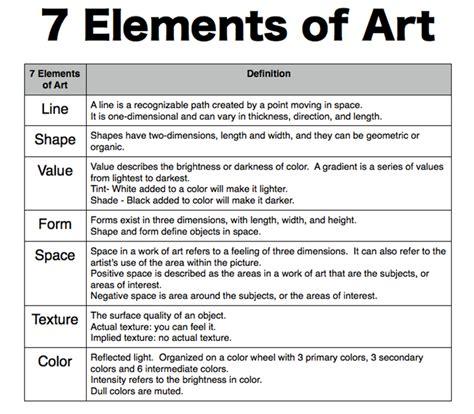 design art terms gazda molly art art elements and principles definitions