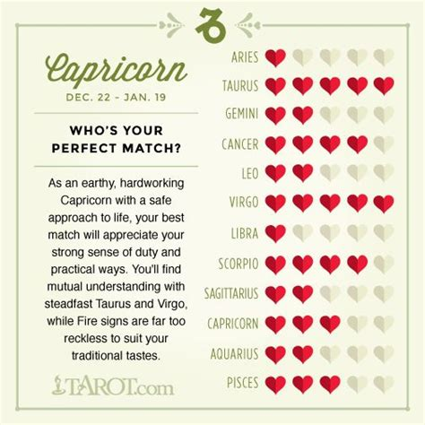 is capricorn compatible with cancer 10 best ideas about zodiac signs compatibility chart on sign compatibility