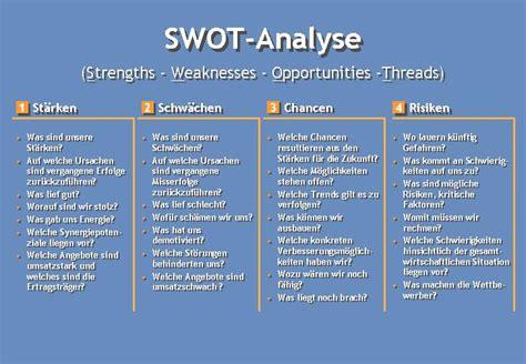 swot analyse infografik