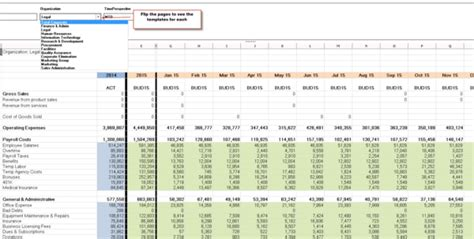 crop budget template crop budget spreadsheet spreadshee crop budget