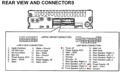 2001 honda civic stereo wiring diagrams wiring diagrams