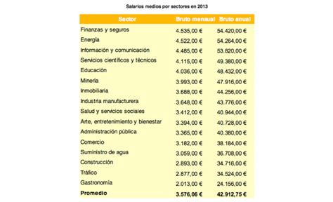 sueldos de maestras de primaria aos 2016 sueldo mensual de un maestro 2016 sueldo basico