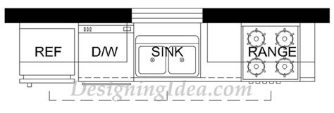 one wall kitchen layout with island kitchen design ideas ultimate planning guide designing