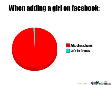 Girls On Facebook Meme - facebook memes funny image memes at relatably com
