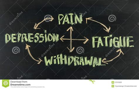 Depression When Detoxing by Fatigue Withdrawal And Depression Cycle Stock Photo