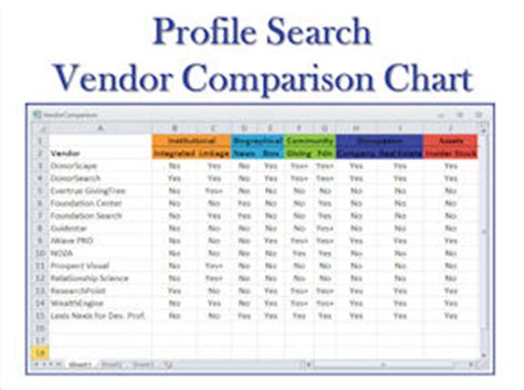 vendor comparison template 3 strategies to choose a research tool filla