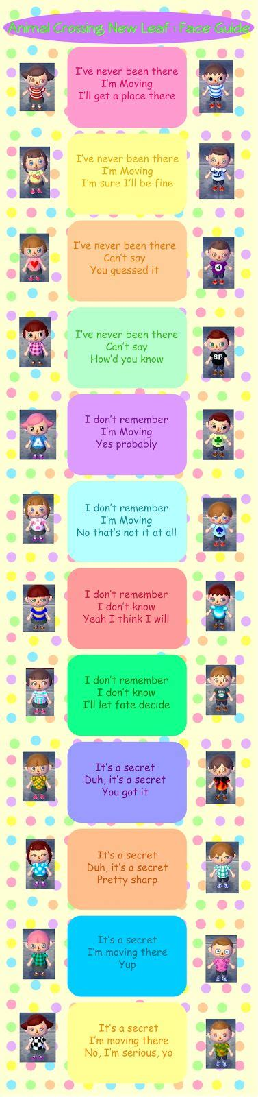 acnl gracie basic guide 17 best ideas about animal crossing hair on pinterest