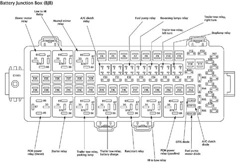 fuse box diagram for 2008 f250 duty the