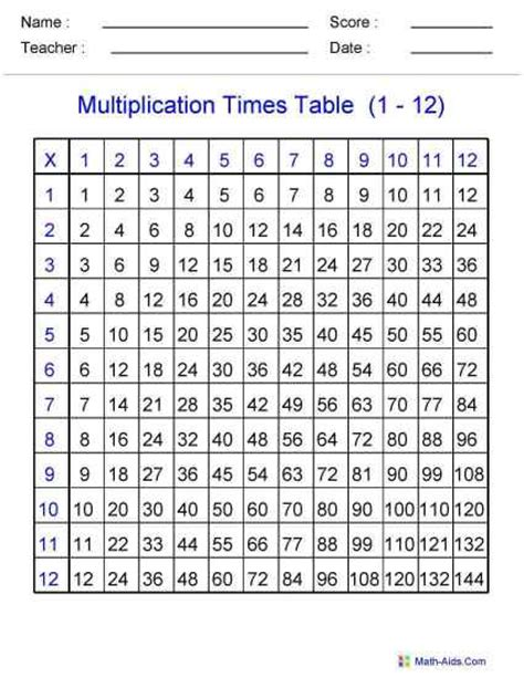printable times tables square kerja wellpapers times table square printable
