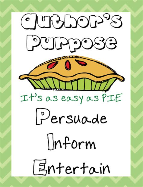 printable author s purpose poster mrs jacobs class author s purpose poster