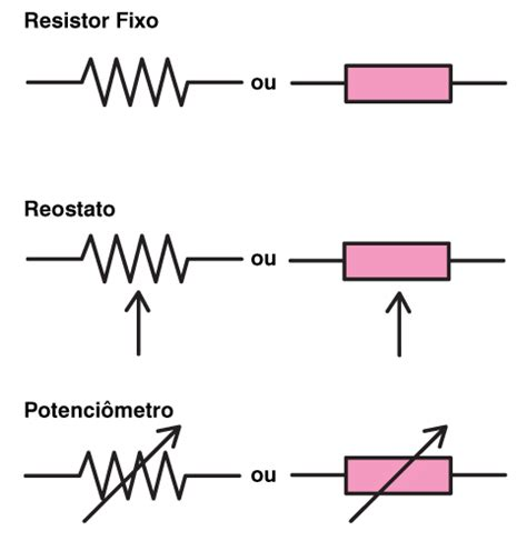 resistor 10k onde encontrar resistor 10k onde encontrar 28 images 5 resistores 1