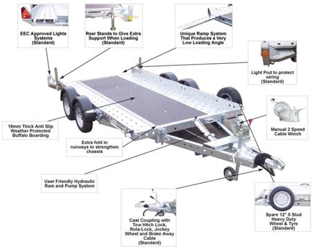 boat trailer diagram carry on enclosed trailer wiring diagram carry free engine image for user manual