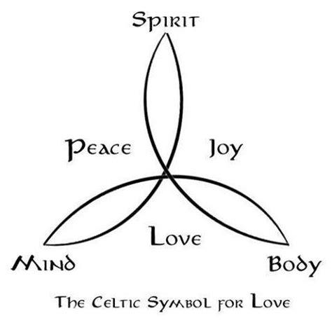 symbol for love celtic symbol for love tatoo pinterest symbols