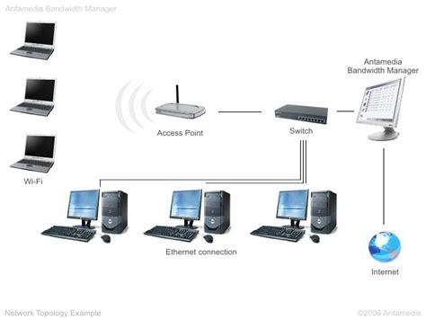Modem Colok Speedy sastrakom setting mikrotik rb750 dengan router tl wr340g